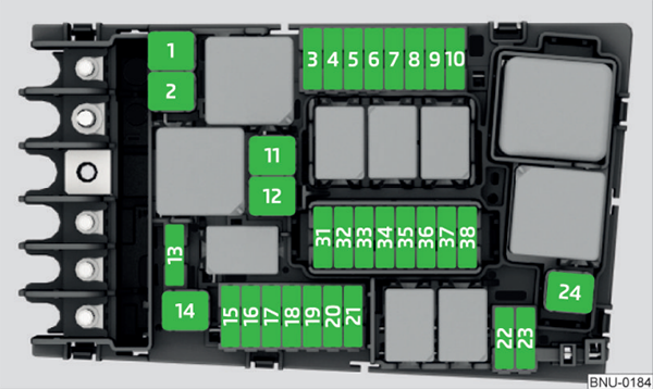 Under-hood fuse box diagram: Skoda Karoq (2017, 2018, 2019-...)
