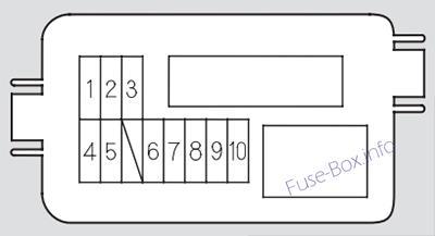 Fuses diagram: Acura MDX (YD1; 2001, 2002, 2003)