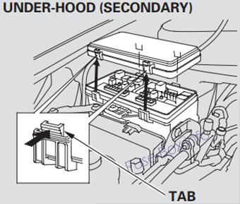 Fuse Box Diagrams > Acura MDX (YD2; 2007-2013) Acura Mdx Fuse Box on
