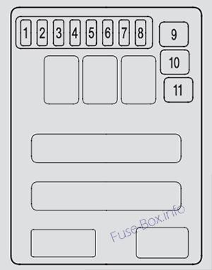 Rear fuse box diagram: Acura MDX (YD2; 2007, 2008, 2009)