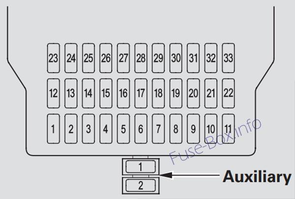Interior fuse box diagram: Acura MDX (YD2; 2007, 2008, 2009)