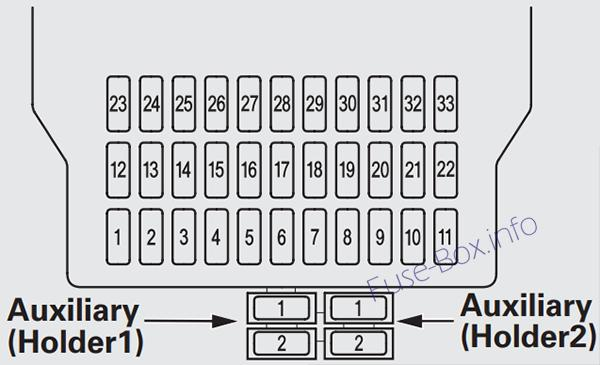 Interior fuse box diagram: Acura MDX (YD2; 2010, 2011)