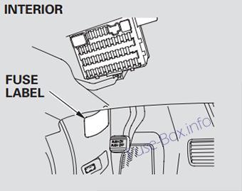Acura Rdx Fuse Box Location - Wiring Diagrams 24 on