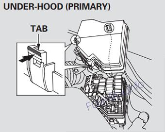 Acura RDX (2007-2012) < Fuse Box diagram