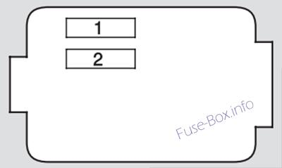 The Under-hood Fuse Box Diagram: Acura RDX (2009)