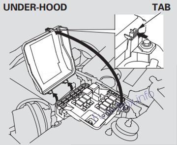 acura rl fuse box 1996 acura rl fuse diagram