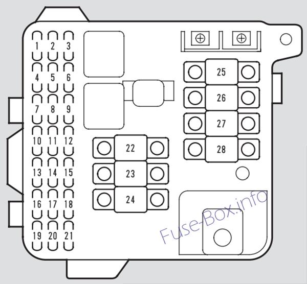 Fuse Box Diagram > Acura RL (KA9; 1996-2004