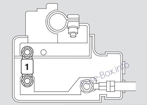 Secondary under-hood fuse box diagram: Acura RL (KB1/KB; 2005, 2006)