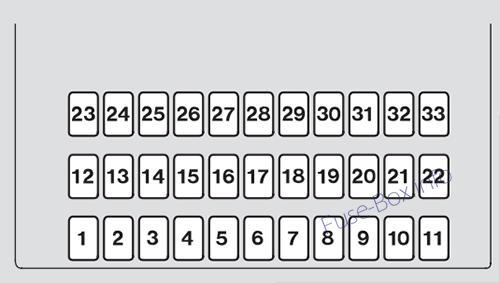 Interior fuse box diagram (Driver's side): Acura RL (KB1/KB; 2005, 2006)