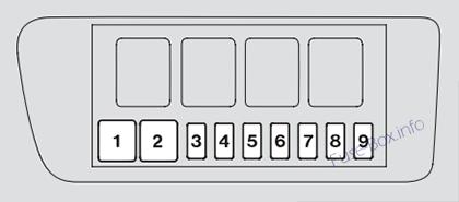 Interior fuse box diagram (Passenger's side): Acura RL (KB1/KB; 2005, 2006)