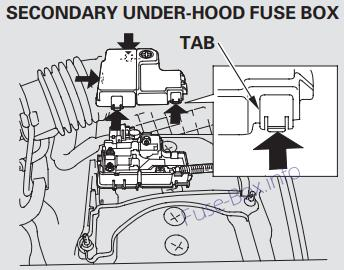 Fuse Box Diagrams > Acura RL (KB1/KB2; 2005-2012) Acura Rl Fuse Box on