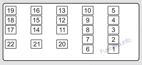 Interior fuse box diagram (Passenger's side): Acura TL (UA8/UA9; 2012, 2013, 2014)