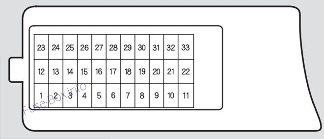 Interior fuse box diagram: Acura TSX (CL9; 2005)
