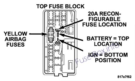 fuse box diagram chrysler aspen (2004-2009)  fuse-box.info