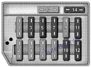Instrument panel fuse box diagram: Chrysler Crossfire (2004)