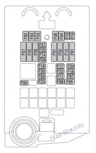 Under-hood fuse box diagram: Jeep Renegade (2014, 2015)