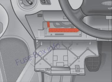 The location of the fuses in the passenger compartment: SEAT Alhambra (1996-2009)