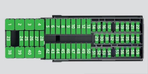 Instrument panel fuse box diagram (RHD): SEAT Toledo (2016)