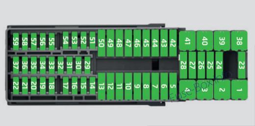 Instrument panel fuse box diagram (LHD): SEAT Toledo (2016)