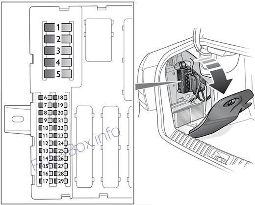 Trunk fuse box diagram (Sport Sedan): Saab 9-3 (2003, 2004, 2005)
