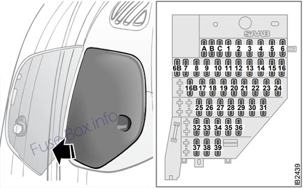 Fuse Box Diagram Saab 9 5 1997 2009