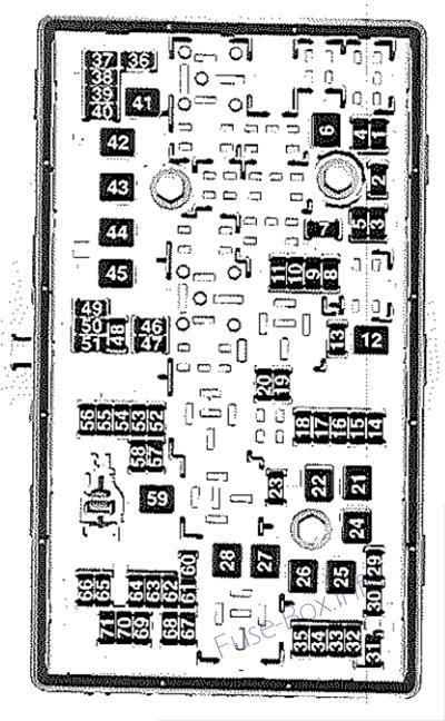 Fuse Box Diagram Saab 9-5 (2010-2012)  Fuse-Box.info