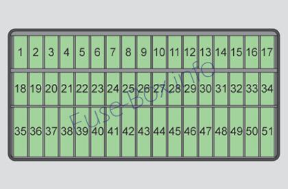 Interior fuse box diagram: Skoda Citigo (2011, 2012, 2013, 2014, 2015)