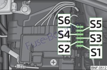 Under-hood fuse box diagram: Skoda Citigo (2011, 2012, 2013, 2014, 2015)
