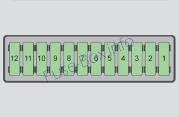 Instrument panel fuse box diagram: Skoda Citigo (2011, 2012, 2013, 2014, 2015)