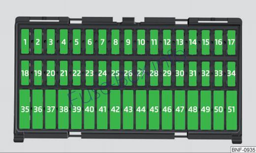 Instrument panel fuse box #1 diagram: Skoda Citigo(2016, 2017, 2018)