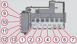 Under-hood fuse box diagram (MT, DSG): Skoda Fabia (2007-2014)