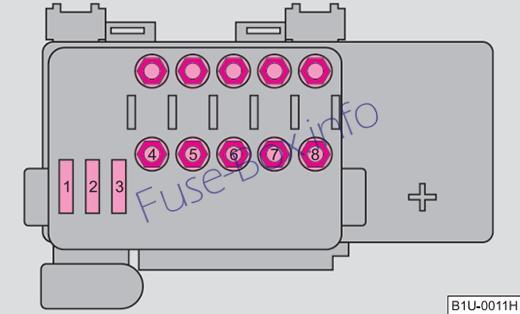 Under-hood fuse box diagram (ver.1): Skoda Octavia (2010)