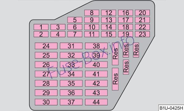fuse box diagram skoda octavia mk1 1u 1996 2010. Black Bedroom Furniture Sets. Home Design Ideas