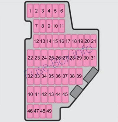 Instrument panel fuse box diagram: Skoda Octavia (2005, 2006, 2007, 2008)