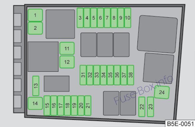 Under-hood fuse box diagram: Skoda Octavia (2013, 2014)