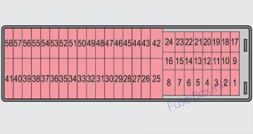 Instrument panel fuse box diagram (RHD): Skoda Roomster (2006, 2007, 2008)