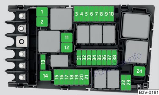 Under-hood fuse box diagram: Skoda Superb (2016)