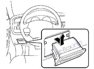 The location of the fuses in the passenger compartment: Subaru Baja (2003-2006)