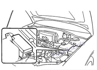 the location of the fuses in the engine compartment: subaru baja (2003-2006