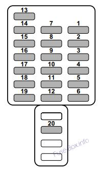 Instrument panel fuse box diagram: Subaru Baja (2003, 2004)