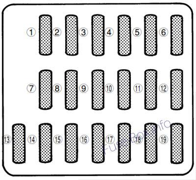 Instrument panel fuse box diagram: Subaru Forester (1997, 1998, 1999, 2000, 2001, 2002)