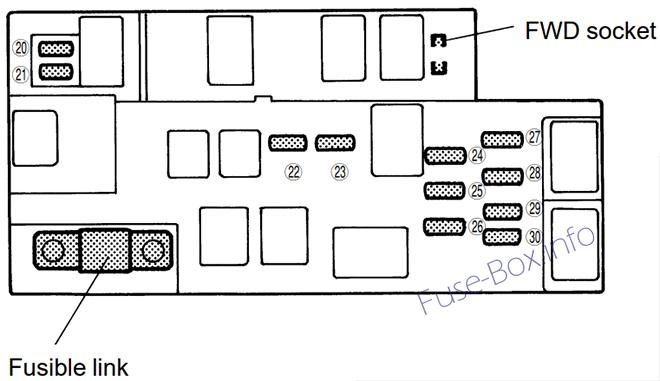 fuse box diagram  u0026gt  subaru forester  sf  1997