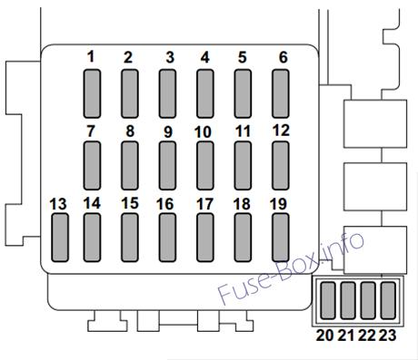 Instrument panel fuse box diagram: Subaru Forester (2003)