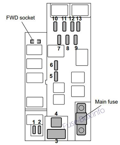 Under-hood fuse box diagram: Subaru Forester (2005)