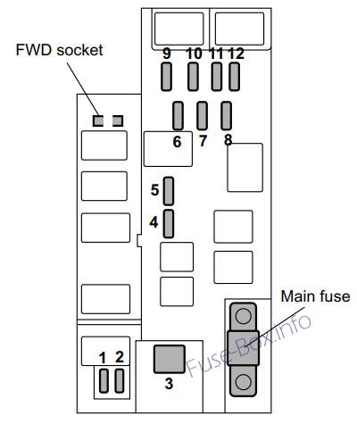 Under-hood fuse box diagram: Subaru Forester (2003)