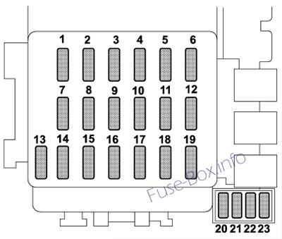 Instrument panel fuse box diagram: Subaru Impreza (2003, 2004)