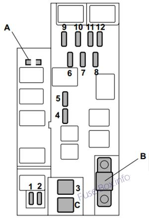 fuse box diagram subaru impreza 2001 2007. Black Bedroom Furniture Sets. Home Design Ideas