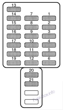 Instrument panel fuse box diagram (3.0L): Subaru Legacy (2001, 2002, 2003)