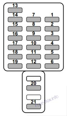 Instrument panel fuse box diagram (2.5L): Subaru Legacy (2004)