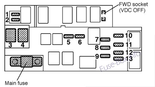Under-hood fuse box diagram (3.0L): Subaru Legacy (2001, 2002, 2003)